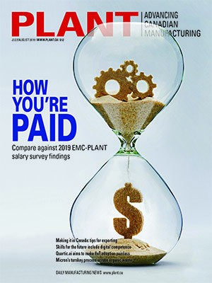 Salary Calculator - PLANT - PLANT
